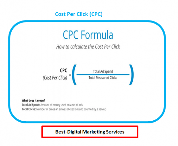 Best-Digital Marketing - How to calculate CPC