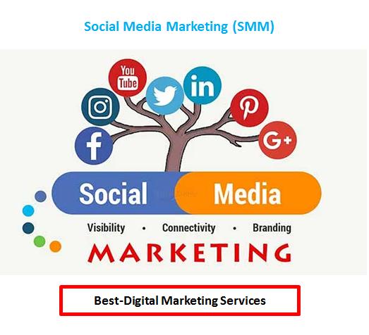 Best-Digital Marketing - Social Media Marketing - SMM