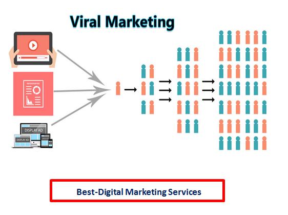 Best-Digital Marketing - Viral Marketing