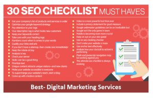 Best-Digital Marketing Services Content Marketing Checklist