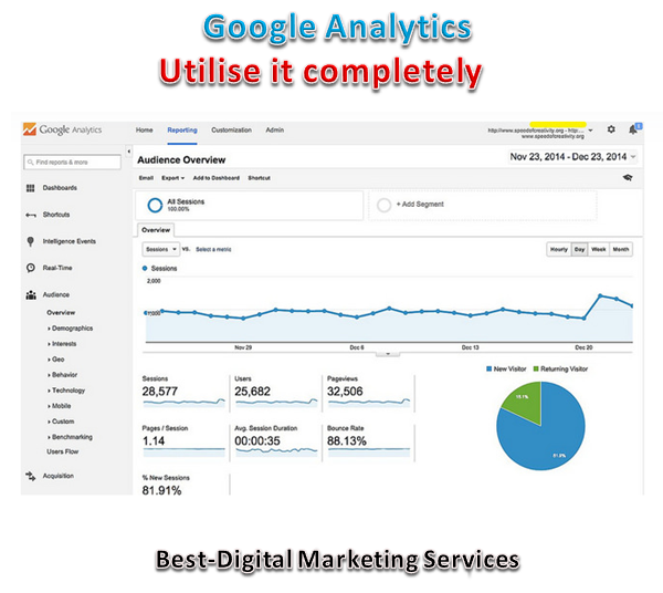 Google Analytics - Use it completely