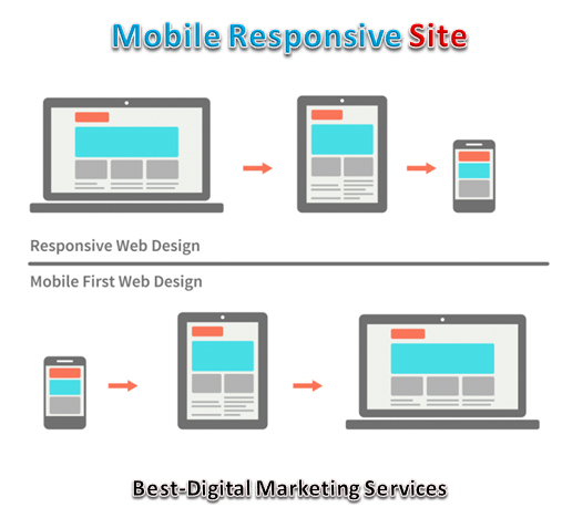 Mobile Responsive Site