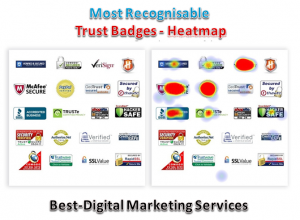 Most Recognisable Trust Badges - Heatmap