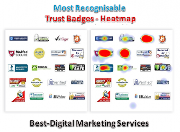 Most Recognisable Trust Badges - Heatmap