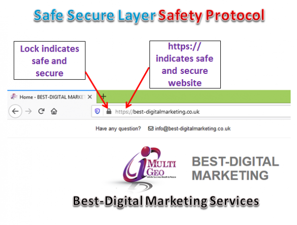 Safe Secure Layer - SSL