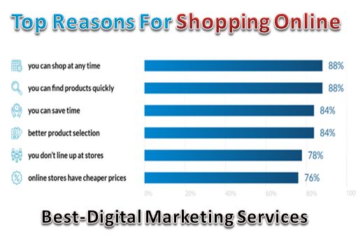 Top Reasons For Shopping Online