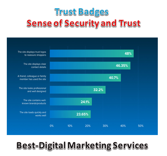 Trust Badges - Sense of Security & Trust
