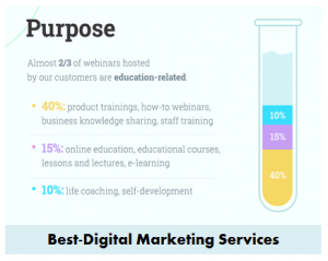 Best-Digital Marketing Services Webinar Purpose