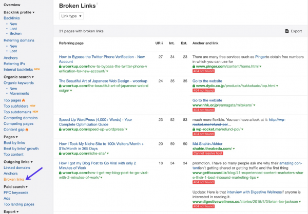 Ahrefs outgoing Broken Links Report