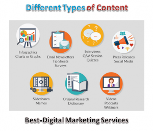 Content Marketing Funnel - Different types of content