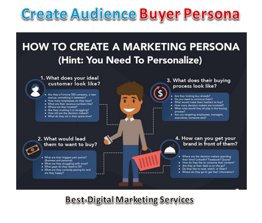 Create Audience Buyer Persona