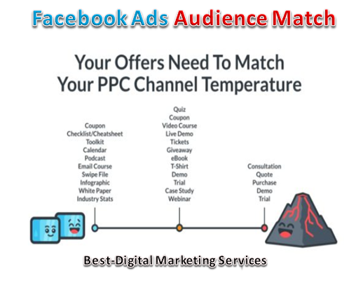 Facebook Ads Audience Match