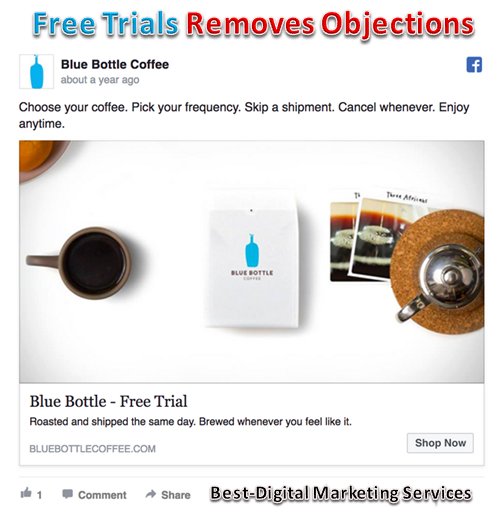 Free Trials Removes Barriers - Objections