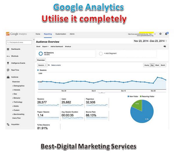 Google Analytics - How to Use
