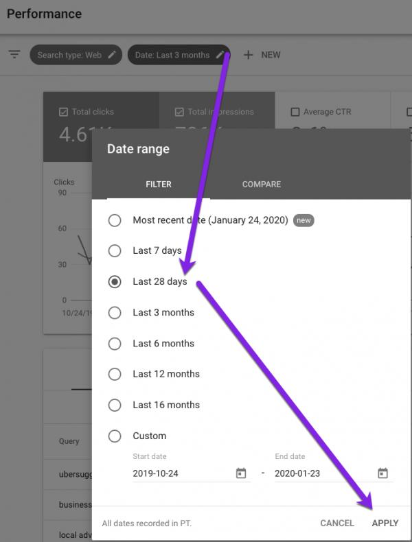 Google Search Console - Last 28 Days