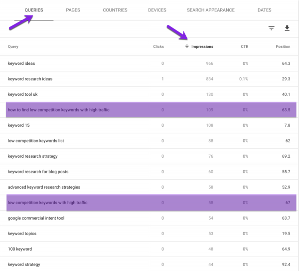 Google Search Console - Sort by queries and impressions