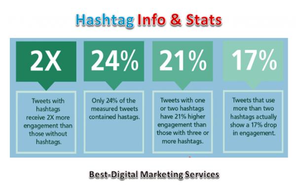 Hashtag Info & Stats