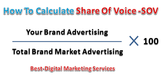 How To Calculate Share Of Voice -SOV