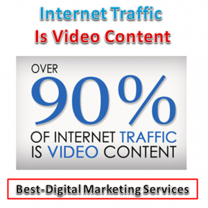 Internet Traffic Is Video Content