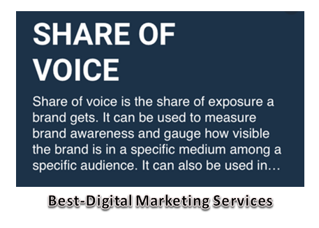 Share Of Voice -SOV