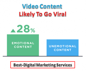 Video Content- Emotional Content