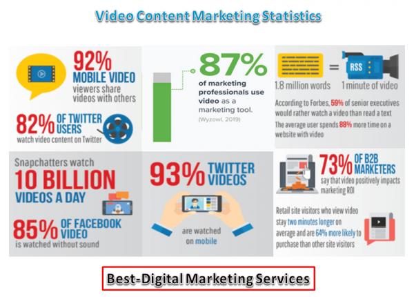Video Content Marketing Statistics