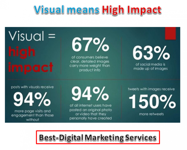 Visual Means High Impact