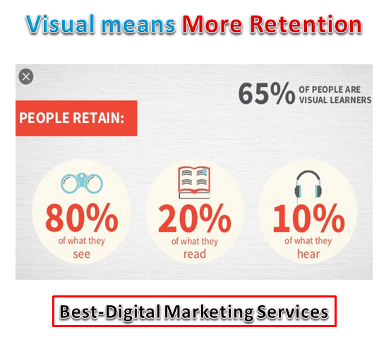 Visual Means More Retention