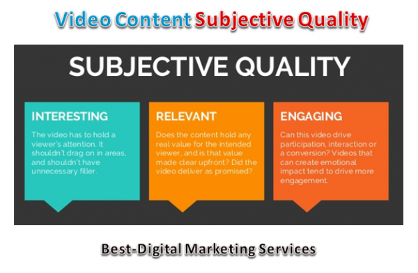 video content Subjective Quality