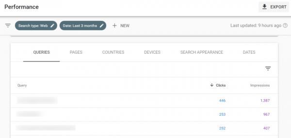 Google Search Cnsole Report