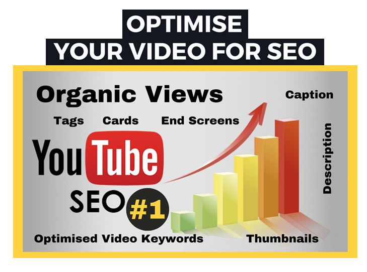 Optimise your Video For SEO
