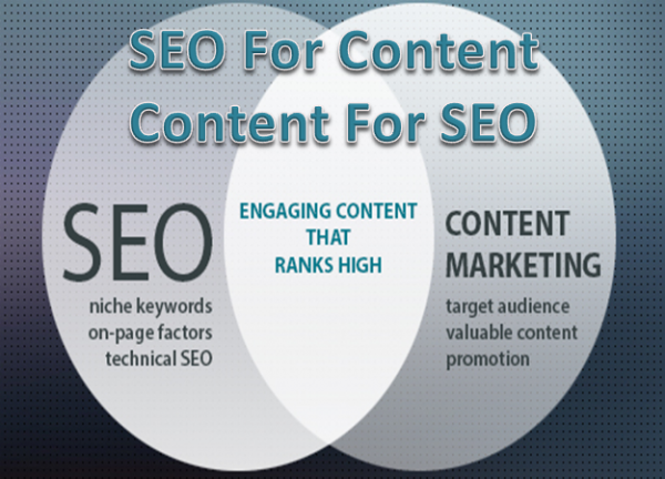 SEO for Content - Content for SEO