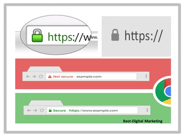 Secure Website - HTTPS - https