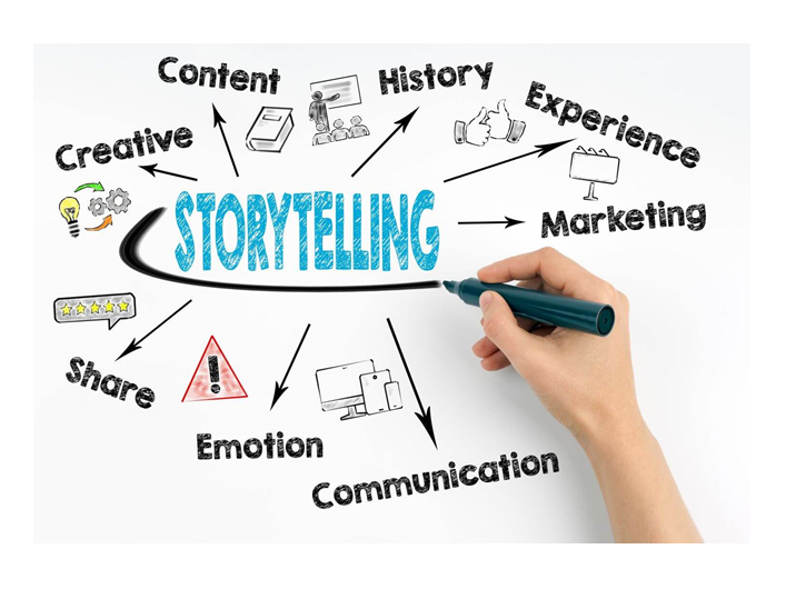 Storytelling - Content Writing Services