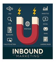 inbound-marketing-consukting