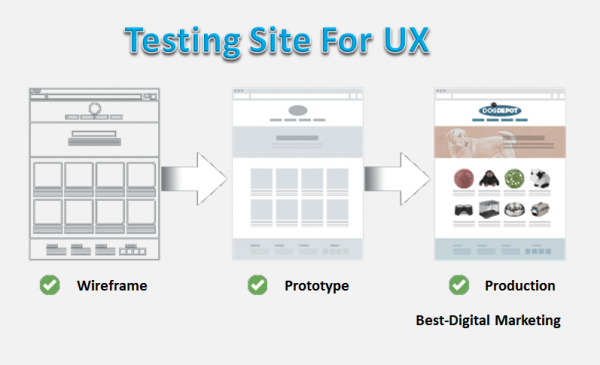 Testing Website For UX