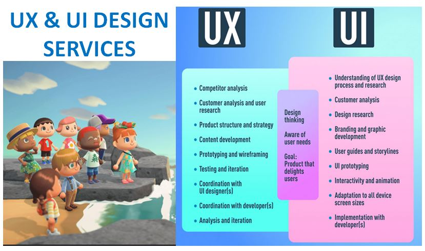 ux-ui-design-services-marketing