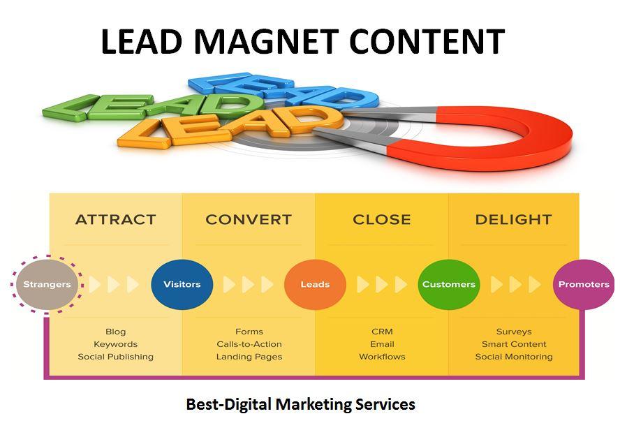 lead magnet content