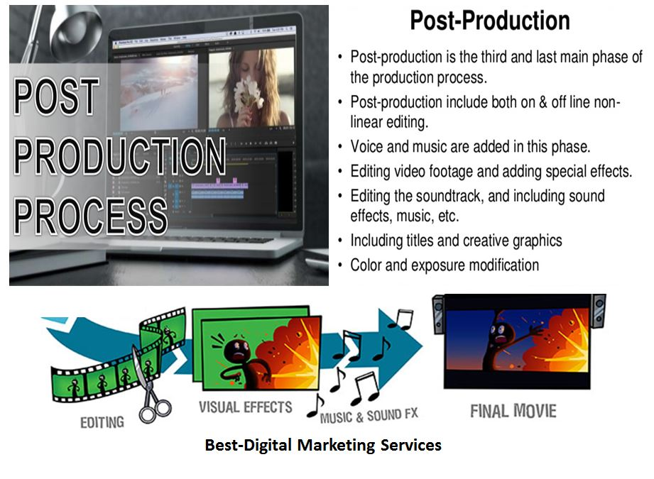 post-production-services-process
