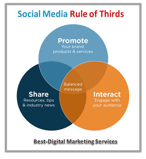 social media rule of thirds