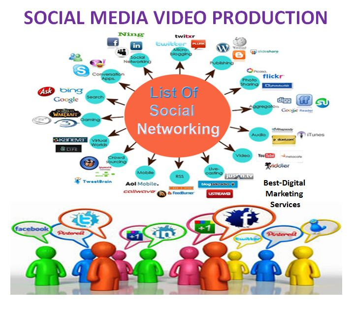 social-media-video-production-marketing-services