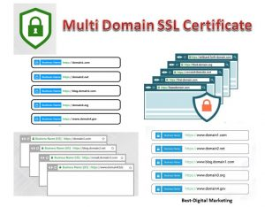 multi domain ssl certificate