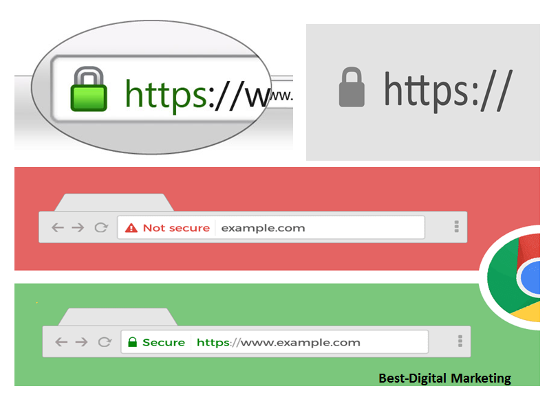 secure & protected https with padlock